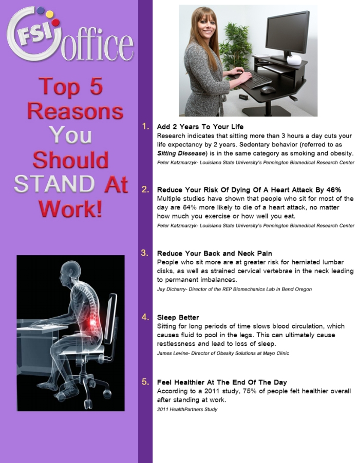 Victor Stand-Up Desk
