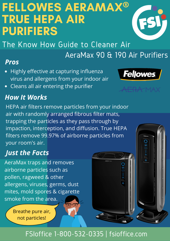 The Know How Guide To Cleaner Air